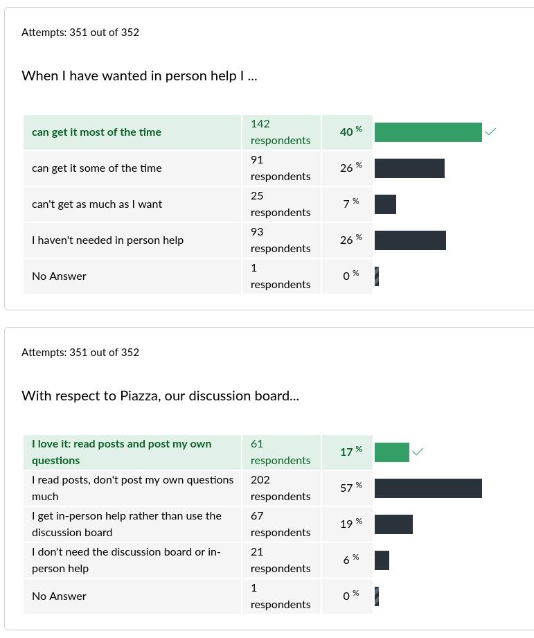 CSCI 2041 Midterm Survey Results
