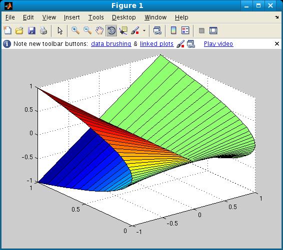 Math 5-385: Surface plot info